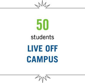 50 students live off campus