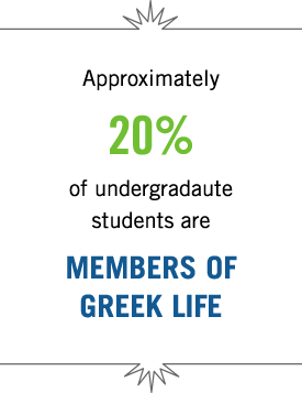 Approximately 20% of undergraduate students are members of Greek Life