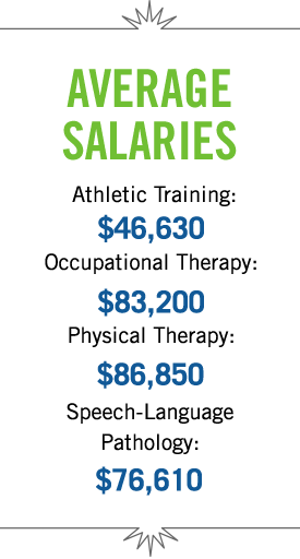 average Salaries
